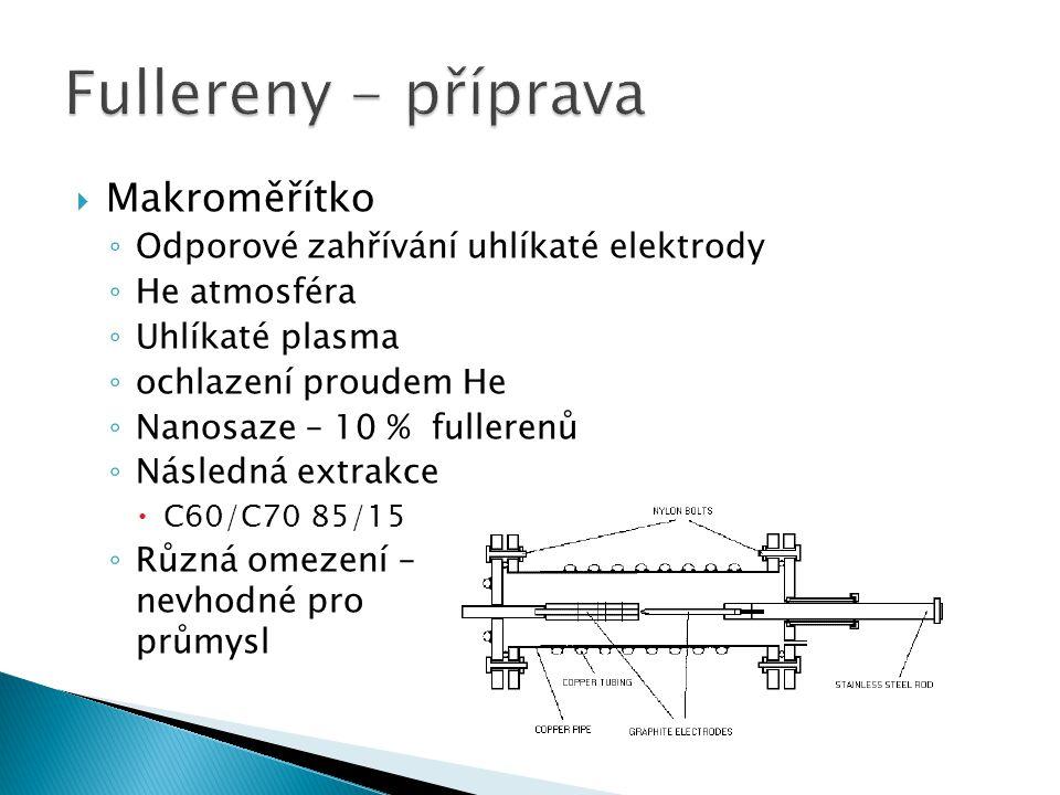 Fullereny - příprava Makroměřítko