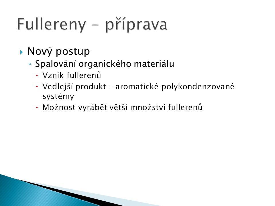 Fullereny - příprava Nový postup Spalování organického materiálu