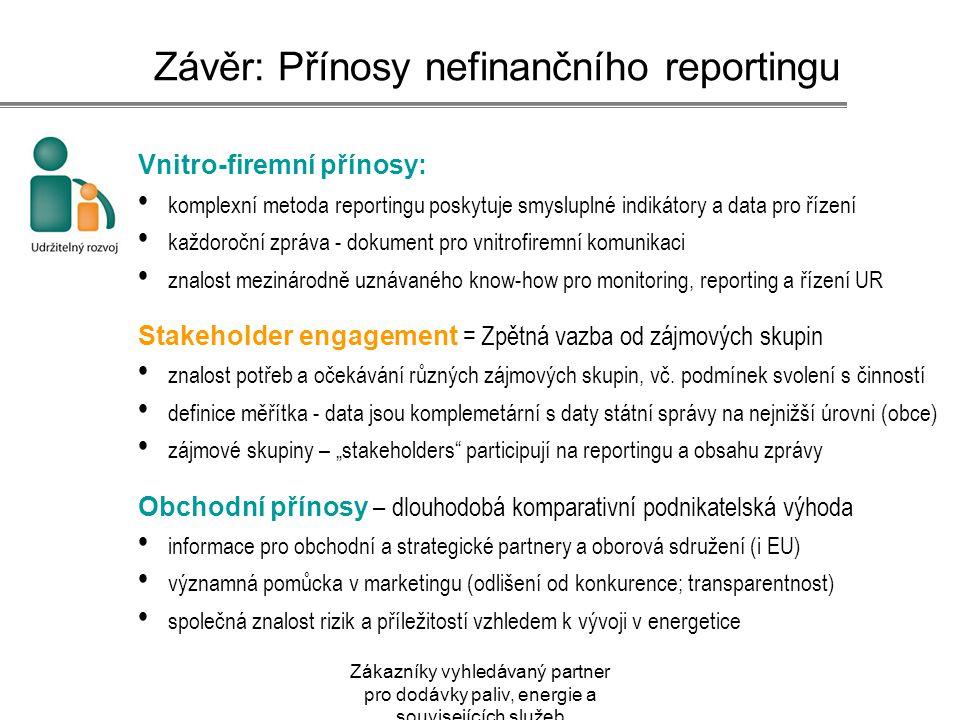Závěr: Přínosy nefinančního reportingu