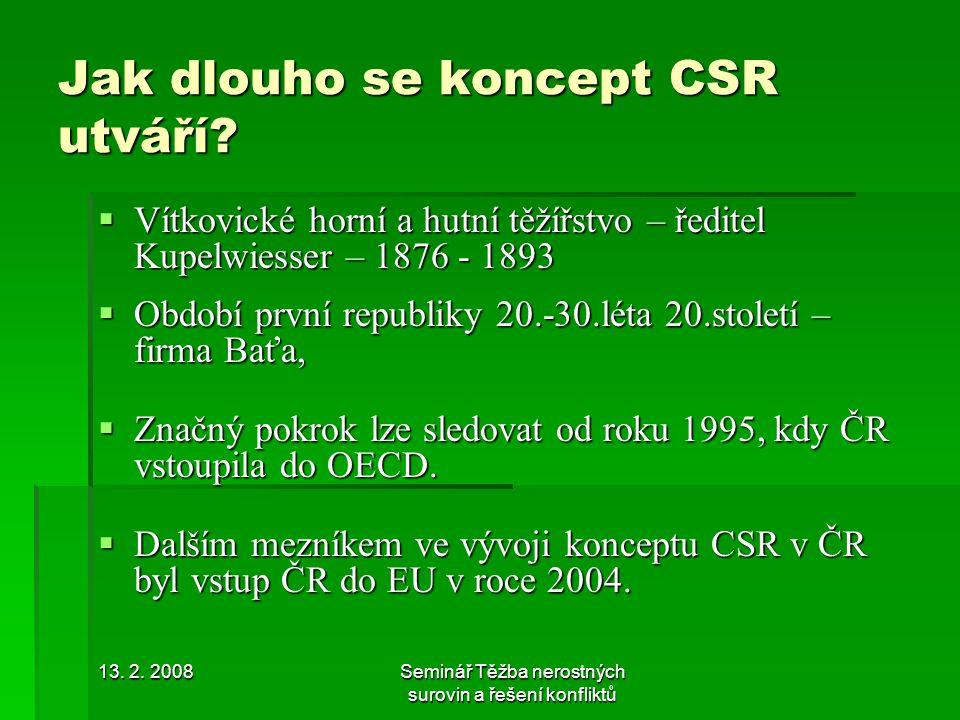 Jak dlouho se koncept CSR utváří