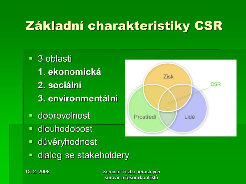 Základní charakteristiky CSR