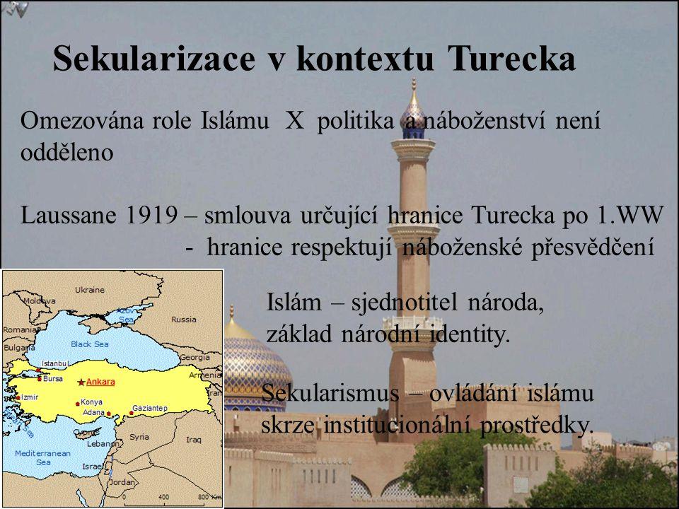 Sekularizace v kontextu Turecka