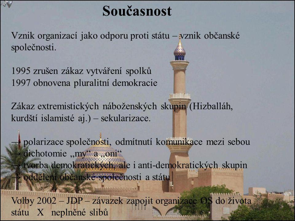 Současnost Vznik organizací jako odporu proti státu – vznik občanské společnosti. 1995 zrušen zákaz vytváření spolků.