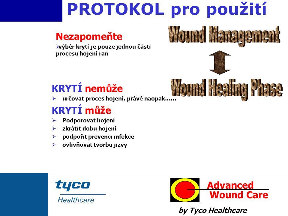PROTOKOL pro použití Wound Management Wound Healing Phase Nezapomeňte