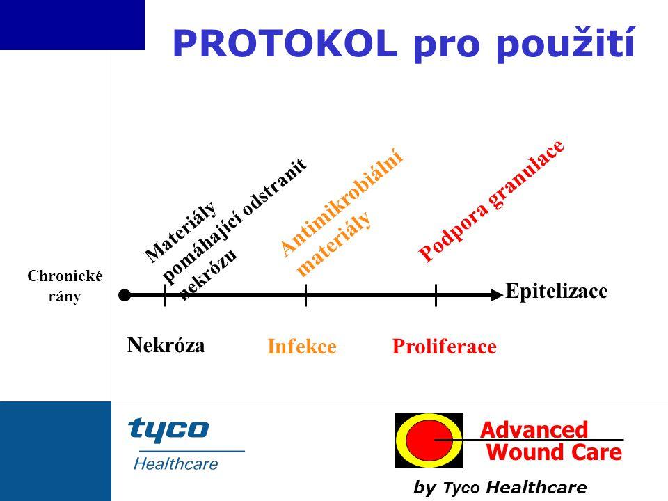 PROTOKOL pro použití Nekróza Infekce Proliferace Epitelizace