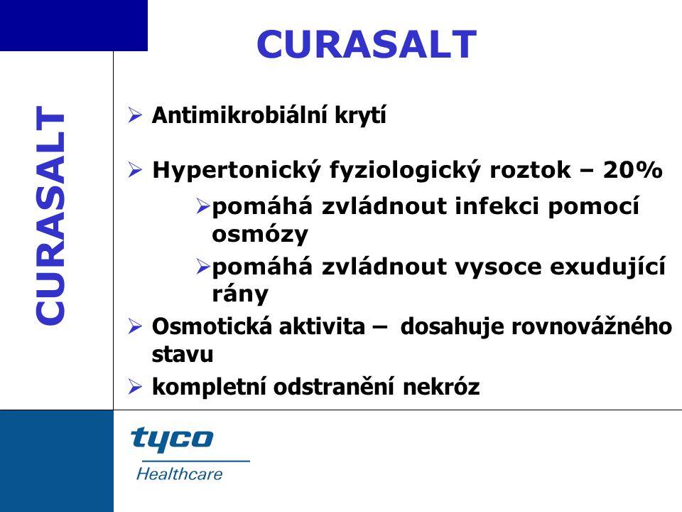 CURASALT CURASALT Antimikrobiální krytí