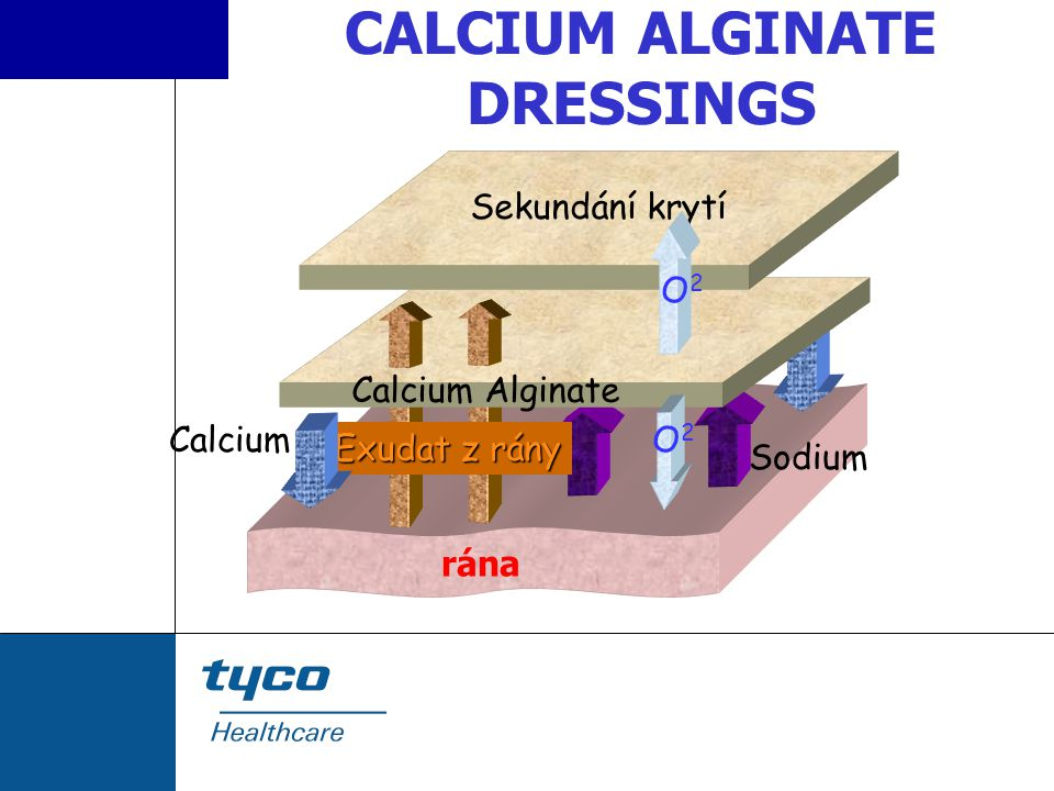 CALCIUM ALGINATE DRESSINGS