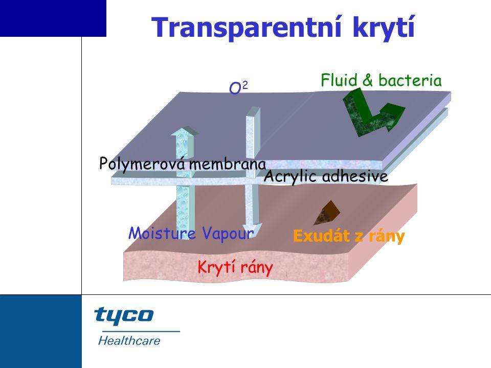 Transparentní krytí Fluid & bacteria O2 Polymerová membrana