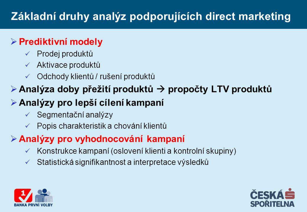 Základní druhy analýz podporujících direct marketing
