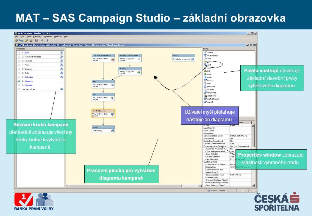 MAT – SAS Campaign Studio – základní obrazovka