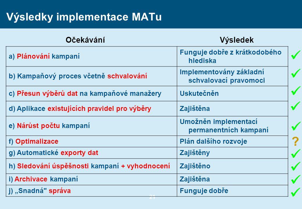 Výsledky implementace MATu