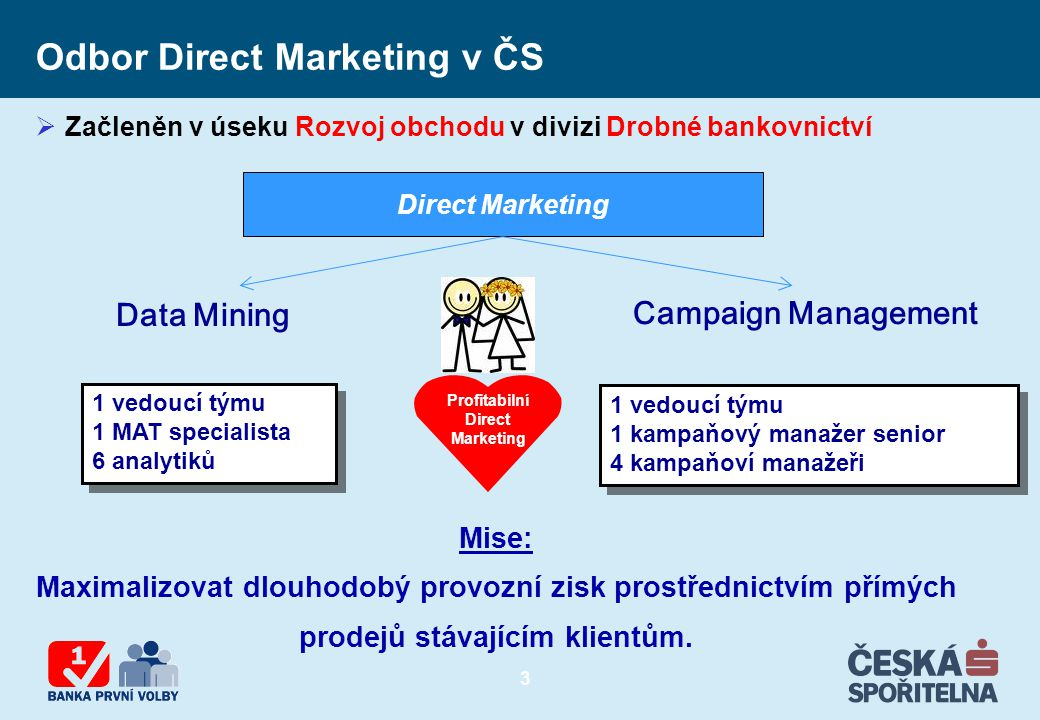 Odbor Direct Marketing v ČS