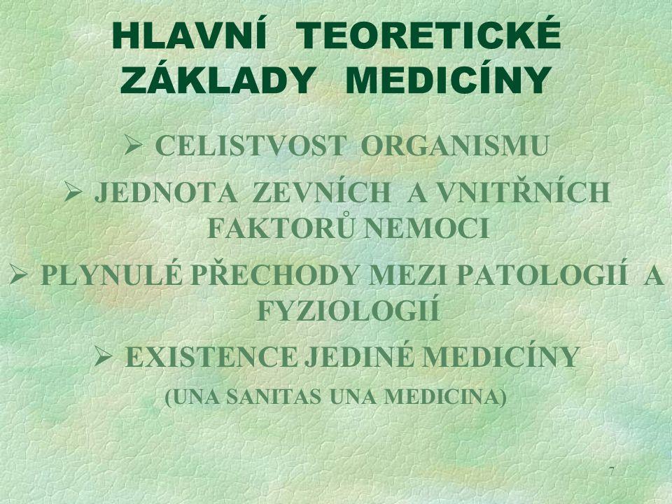 HLAVNÍ TEORETICKÉ ZÁKLADY MEDICÍNY