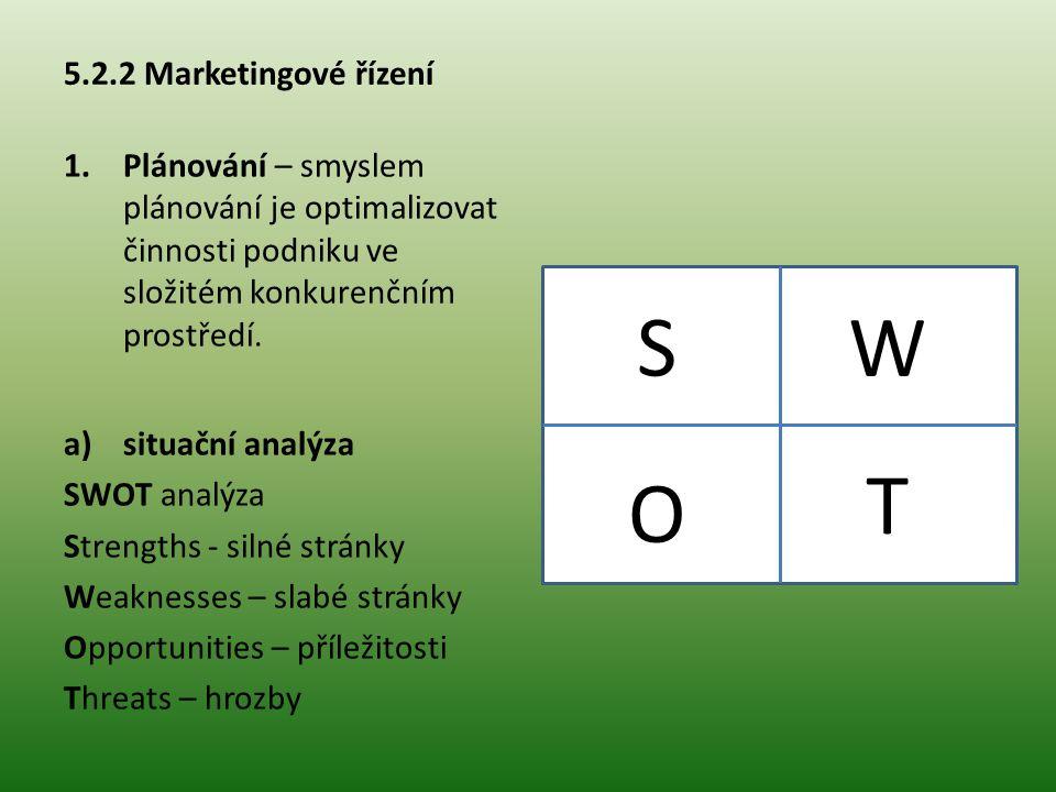 S W T O 5.2.2 Marketingové řízení