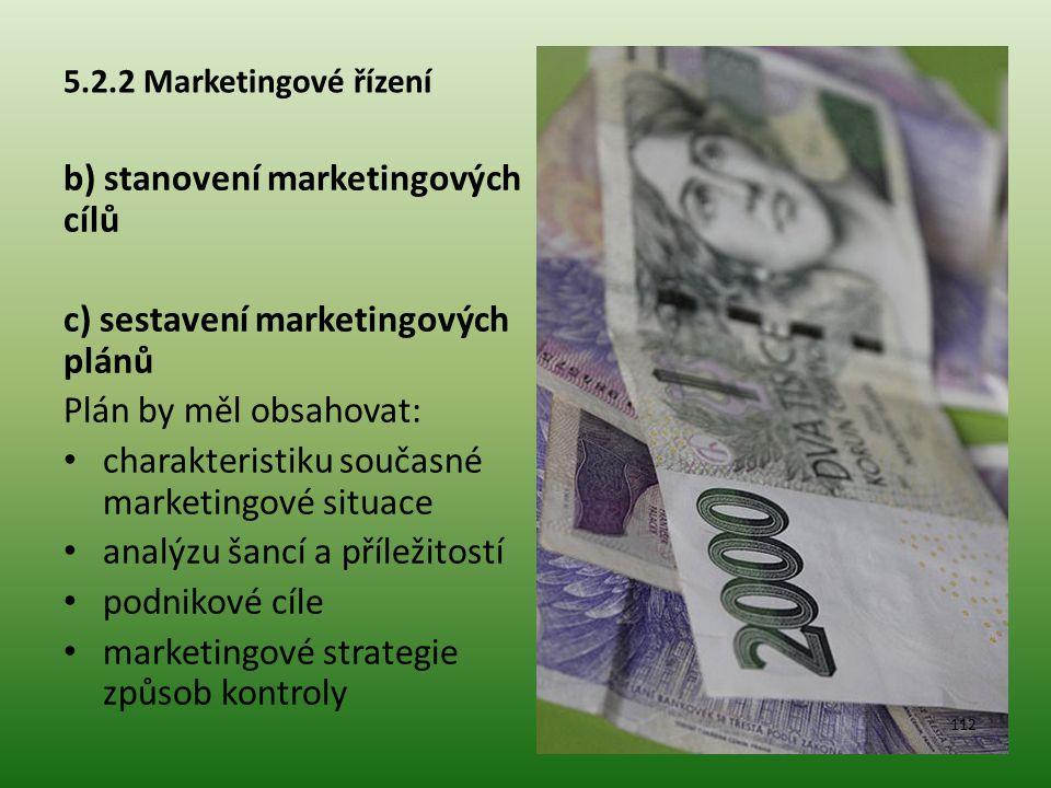 b) stanovení marketingových cílů