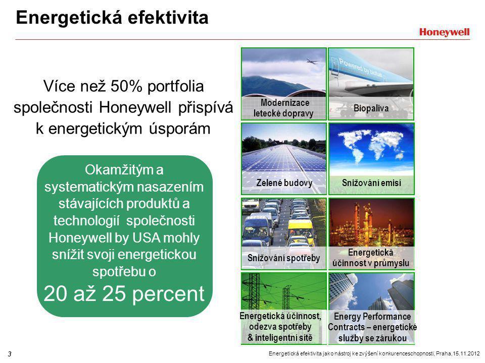 Energetická efektivita