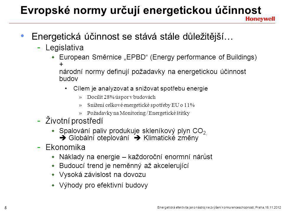 Evropské normy určují energetickou účinnost