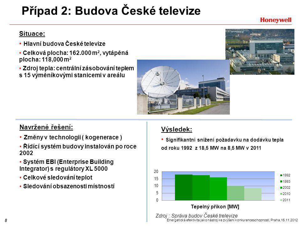 Případ 2: Budova České televize