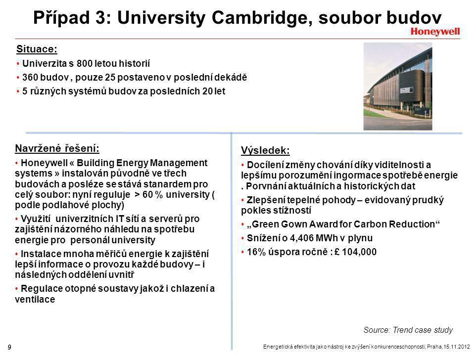 Případ 3: University Cambridge, soubor budov
