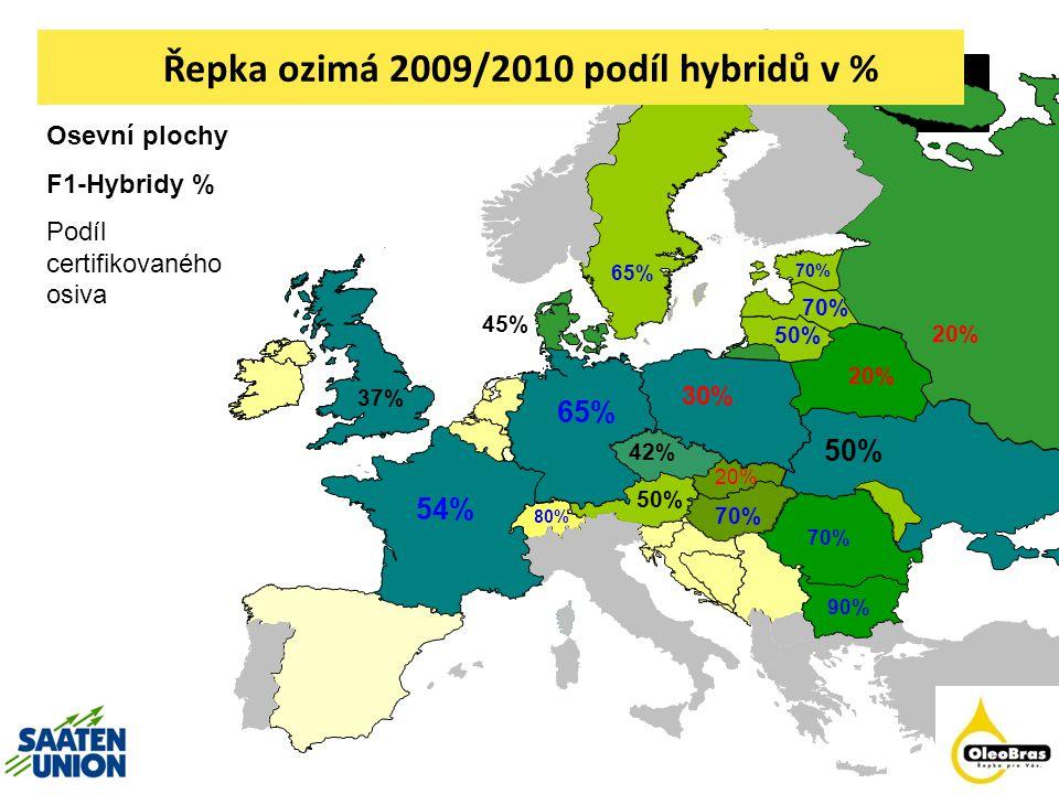 Řepka ozimá 2009/2010 podíl hybridů v %