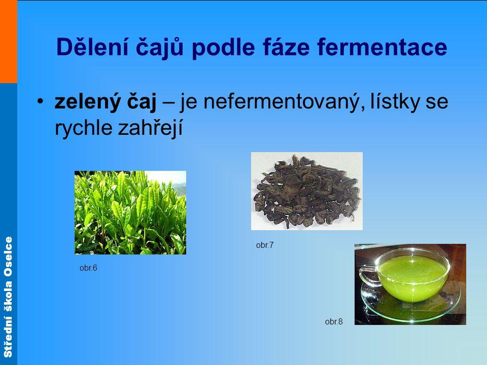 Dělení čajů podle fáze fermentace
