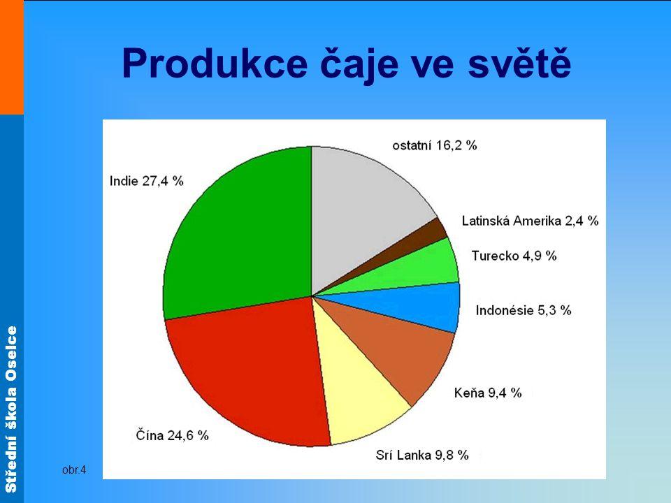 Produkce čaje ve světě obr.4