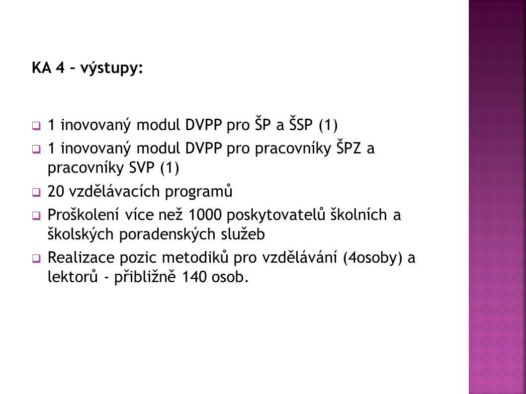 KA 4 – výstupy: 1 inovovaný modul DVPP pro ŠP a ŠSP (1) 1 inovovaný modul DVPP pro pracovníky ŠPZ a pracovníky SVP (1)