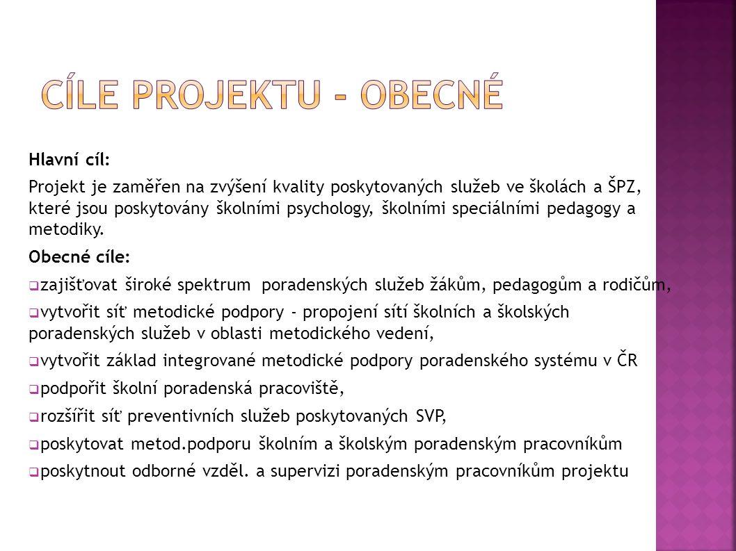 Cíle projektu - obecné Hlavní cíl: