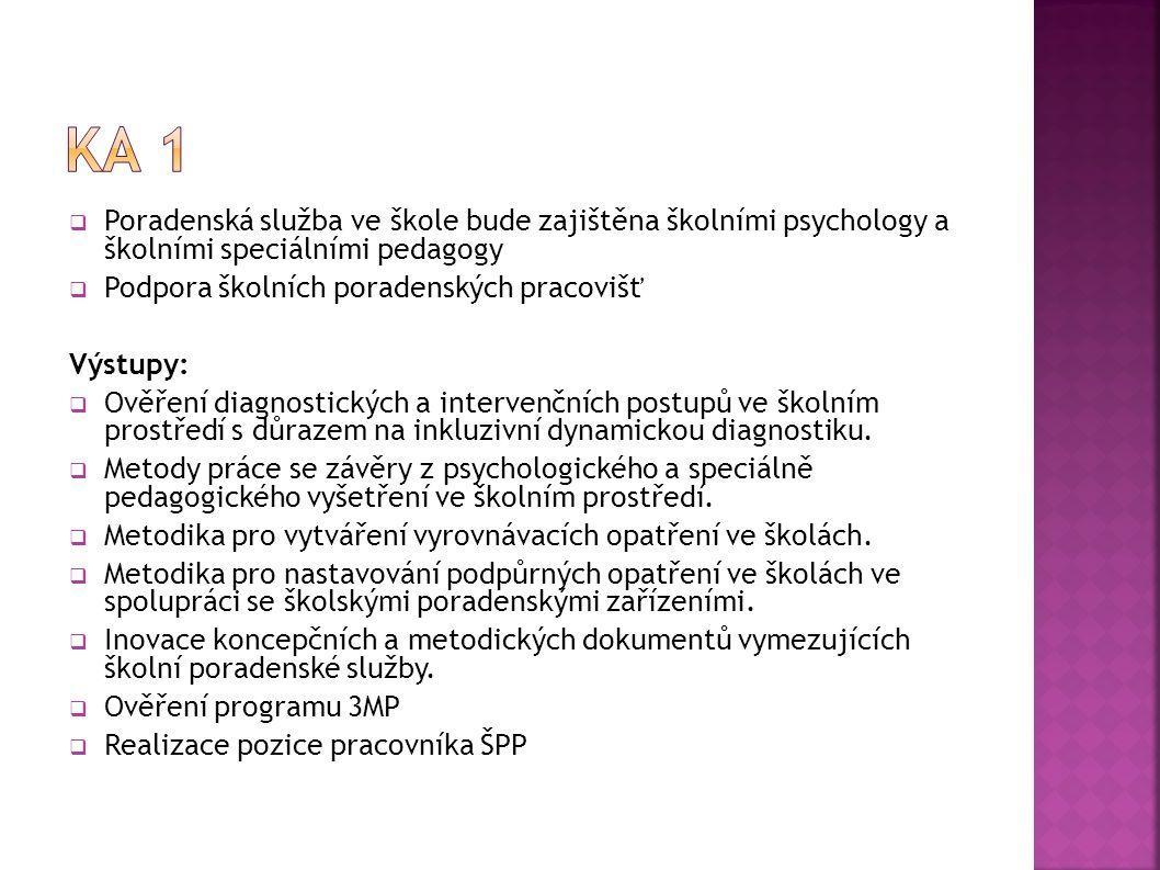 KA 1 Poradenská služba ve škole bude zajištěna školními psychology a školními speciálními pedagogy.