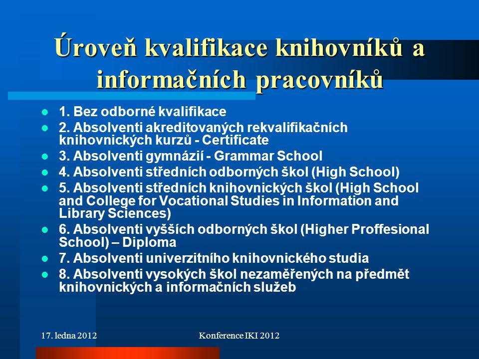 Úroveň kvalifikace knihovníků a informačních pracovníků