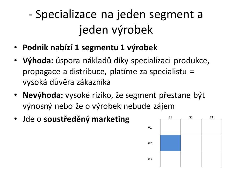 - Specializace na jeden segment a jeden výrobek