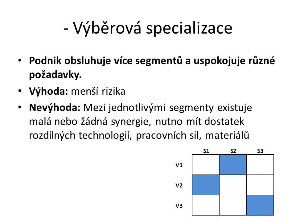 - Výběrová specializace