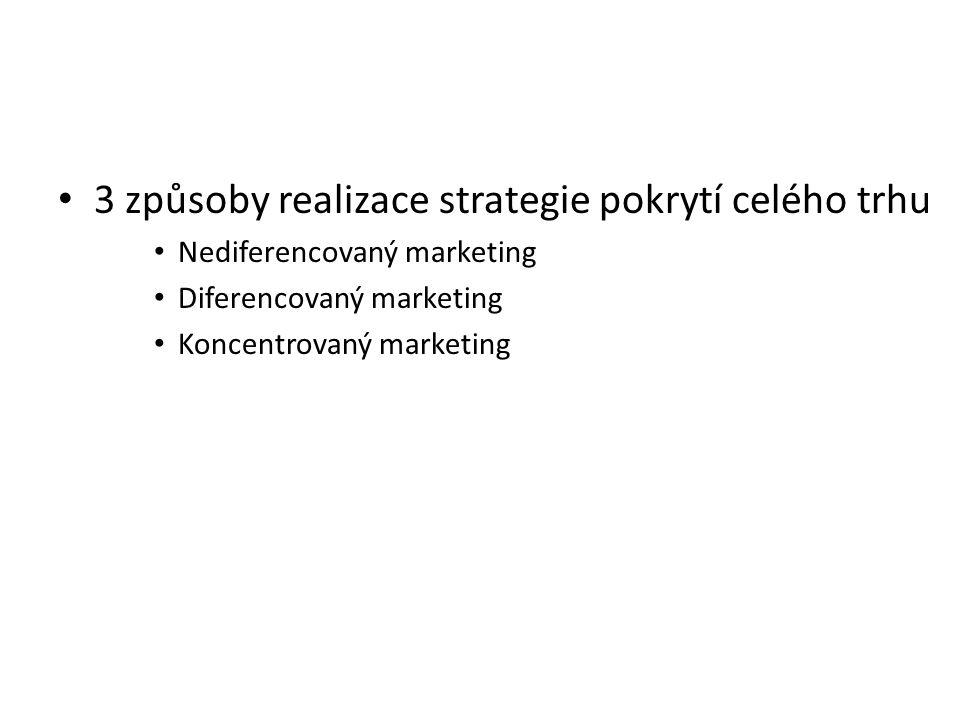 3 způsoby realizace strategie pokrytí celého trhu