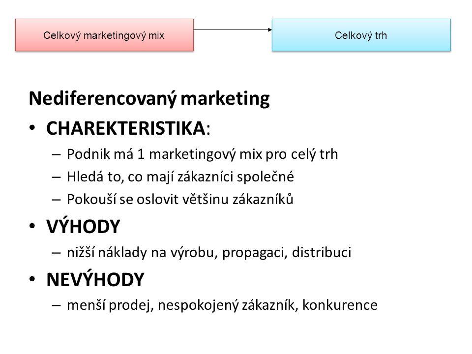 Celkový marketingový mix