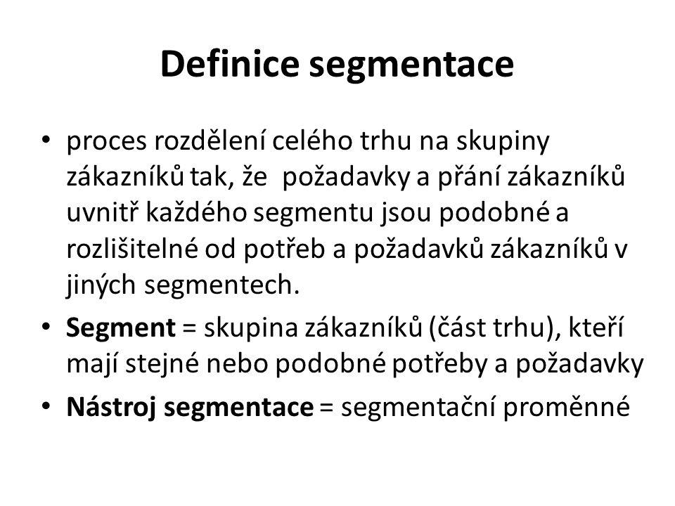 Definice segmentace