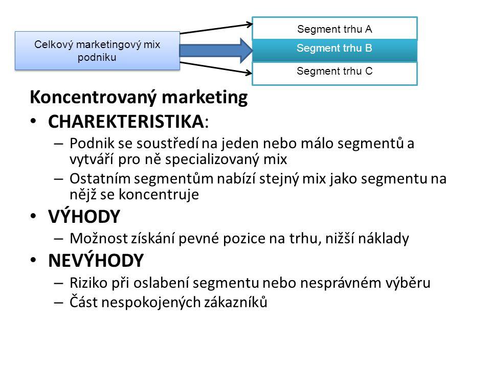 Celkový marketingový mix podniku