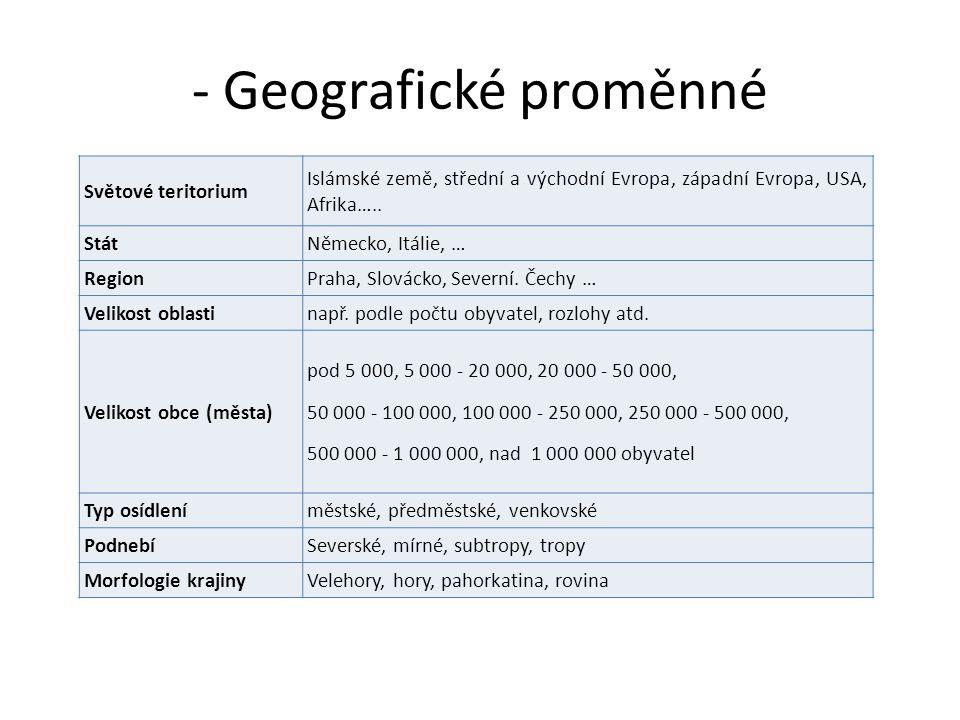 - Geografické proměnné