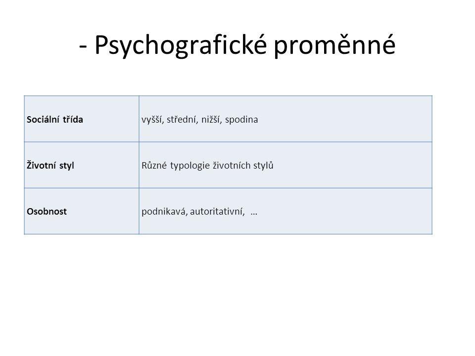 - Psychografické proměnné