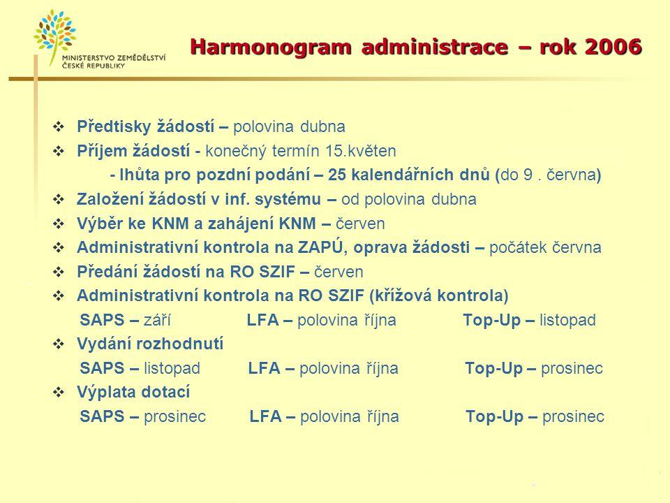 Harmonogram administrace – rok 2006