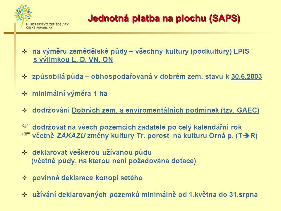 Jednotná platba na plochu (SAPS)