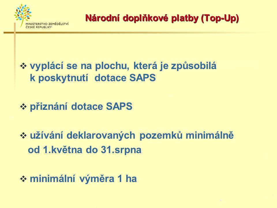 Národní doplňkové platby (Top-Up)