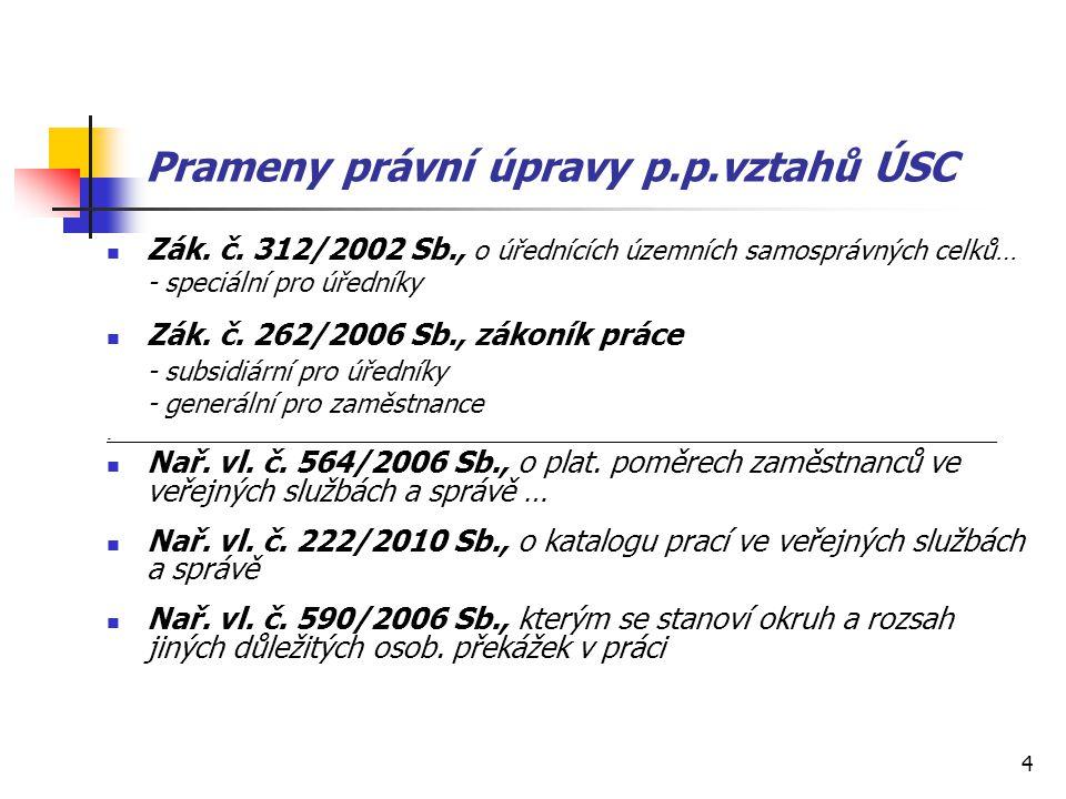 Prameny právní úpravy p.p.vztahů ÚSC