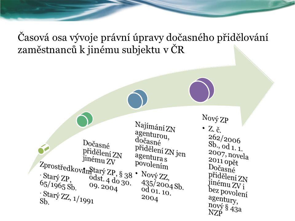 Zprostředkování ∙ Starý ZP, 65/1965 Sb. ∙ Starý ZZ, 1/1991 Sb. Dočasné přidělení ZN jinému ZV. Starý ZP, § 38 odst. 4 do 30. 09. 2004.