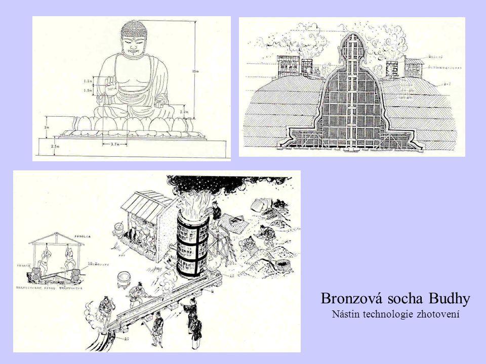 Bronzová socha Budhy Nástin technologie zhotovení