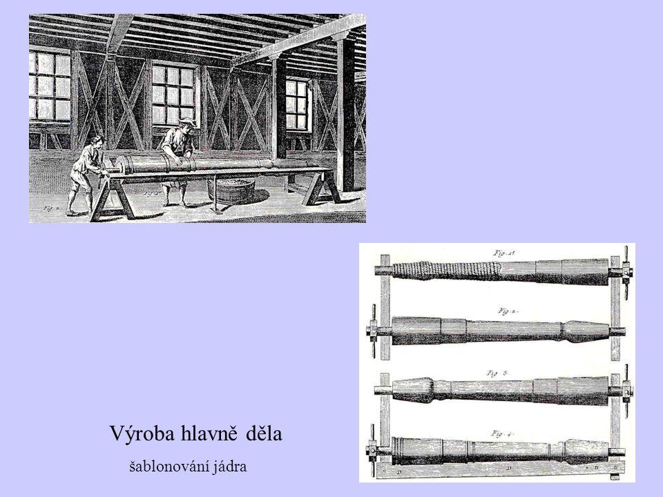 Výroba hlavně děla šablonování jádra