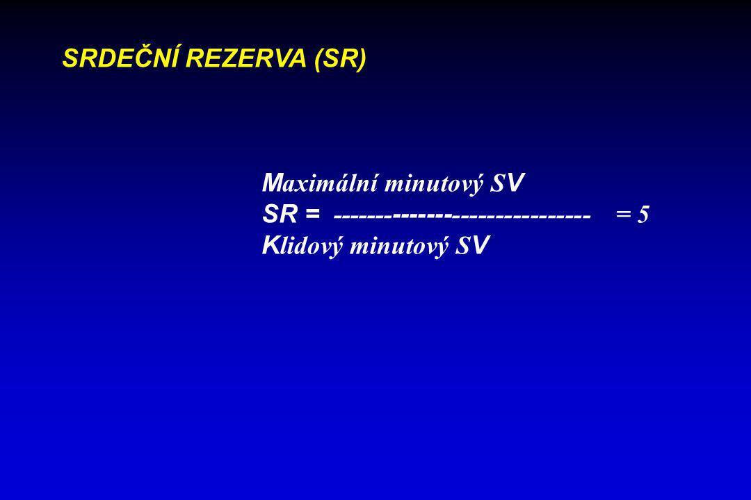 SRDEČNÍ REZERVA (SR) Maximální minutový SV SR = ------------------------------ = 5.