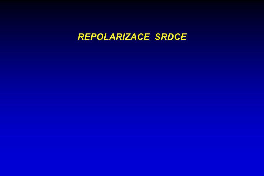 REPOLARIZACE SRDCE