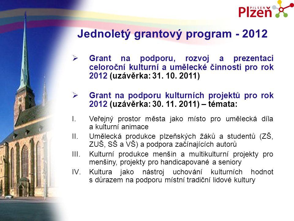 Jednoletý grantový program - 2012