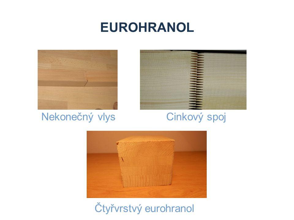 eurohranol Nekonečný vlys Cinkový spoj Čtyřvrstvý eurohranol Zdroje