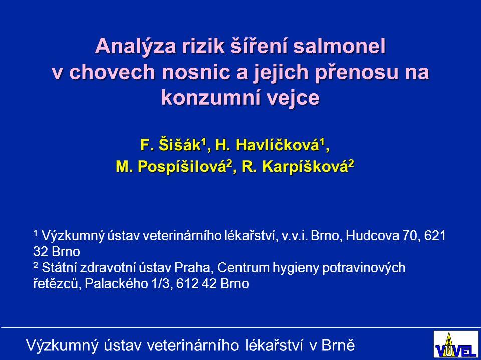 F. Šišák1, H. Havlíčková1, M. Pospíšilová2, R. Karpíšková2